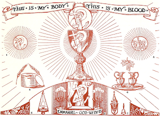 transubstantiation essay Analyses and essays on key challenges facing the church today, is published by the church in the 21st century cen-  the eucharist: at the center of catholic life.