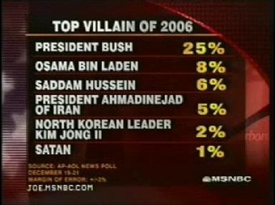 [bush-defeats-satan-xmas-msnbc2006.jpg]