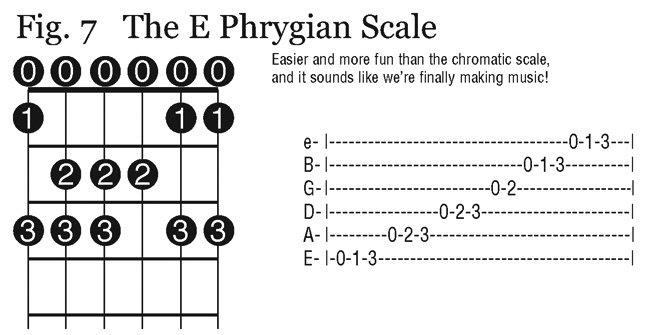 free guitar class 2 3 e phrygian scale. Black Bedroom Furniture Sets. Home Design Ideas