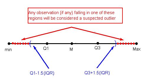 learning statistics using r pdf