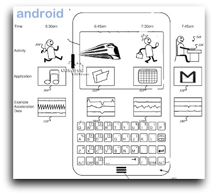 Android wird intelligent(er) ?!