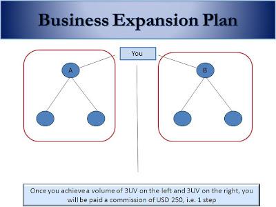 qnet compensation plan 2018