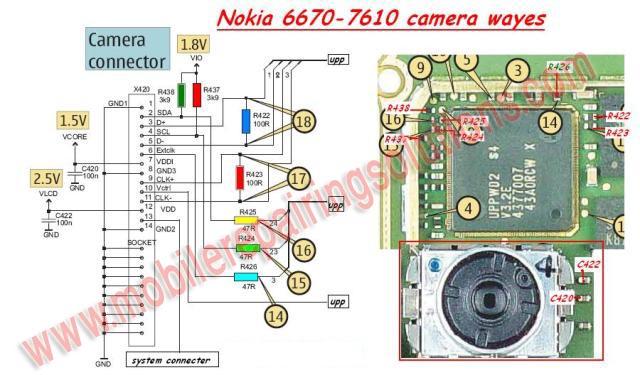 Mobile Repairing Solutions: Nokia 7610 Camera Ways/Camera