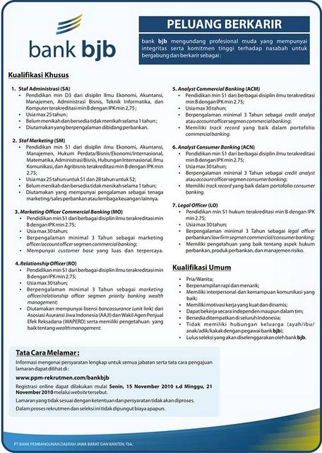 Cpns Kota Kediri Pemerintah Kota Kediri Update Lowongan Rekrutment Pegawai Bank Bjb 2010