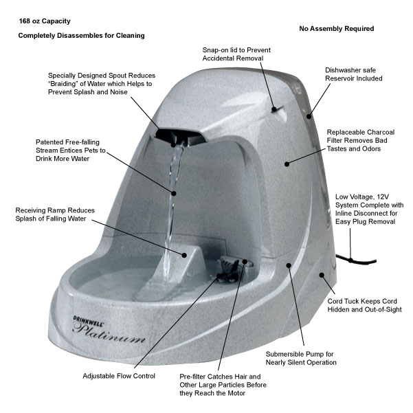 Features of Drinkwell Pet Fountain