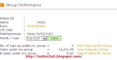 MyGrup performance for 10/2007