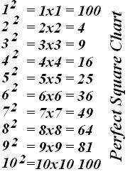 841 Math (2007): Pythagoras Growing Post