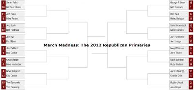 2012 Republican Party presidential primaries