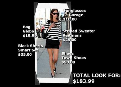 Globo Shoes Price Match