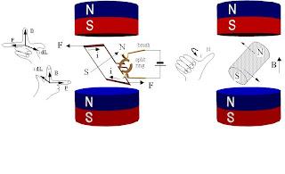 Alternator Theory Of Operation | RM.
