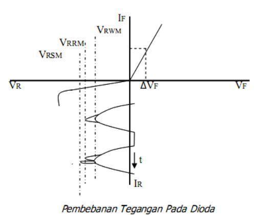 dasar elektronika daya