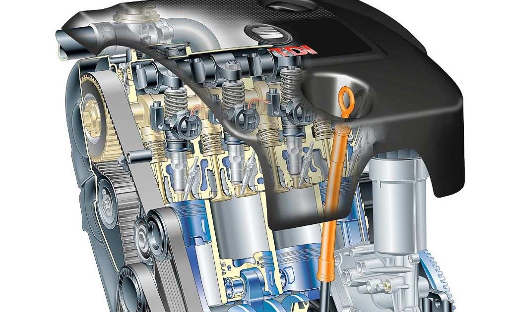 Specifications For Volkswagen Industrial Engine | Autos Post