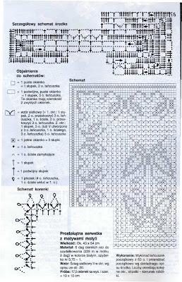 Grafico de Toalha de crochet com borboletas