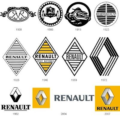 coches-motos-etc-historia-de-los-escudos-de-las-marcas-de-coches
