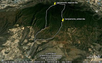 Ruta seguida en la volanta en Cerro Viejo