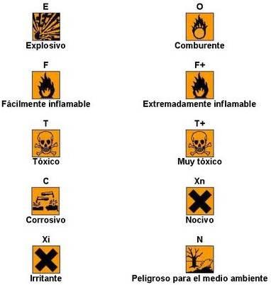 Organizada Productos de limpieza potencialmente peligrosos