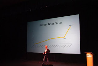 Curious about Kindle sales numbers?