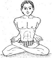 Vks Yoga April 2008
