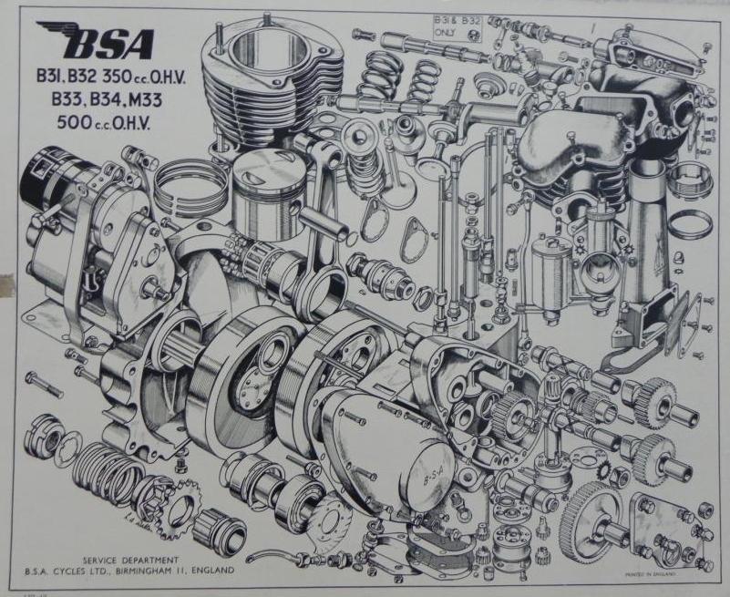 harley davidson 80 ci engine diagram harley davidson sportster 883 wiring diagram