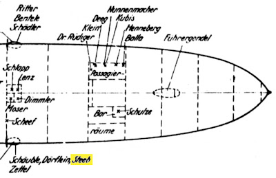 Faces of the Hindenburg: Wilhelm Steeb
