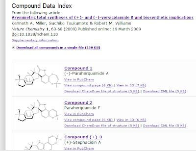 chem-bla-ics: Nature Chemistry improves publishing chemistry