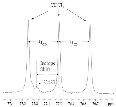 University of Ottawa NMR Facility Blog: Isotope Shifts for ...
