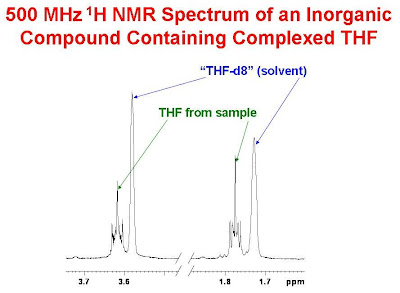 University Of Ottawa Nmr Facility Blog Complexed Solvents