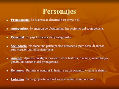 Tipos De Personajes Adelaida García Morales El Accidente
