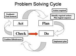 Perencanaan Program dan Intervensi Gizi Masyarakat (PPIGM