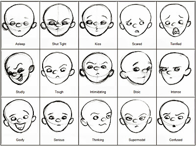 Facial Expressions Chart For Kids