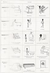 Simbolos utilizados en las Herramientas de Ingenieria
