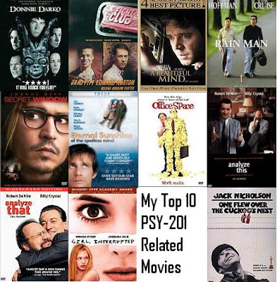 psychology movie project Social psychology group project assignment you will be required to choose/i will assign you to one of the four projects below click on an option for more information.