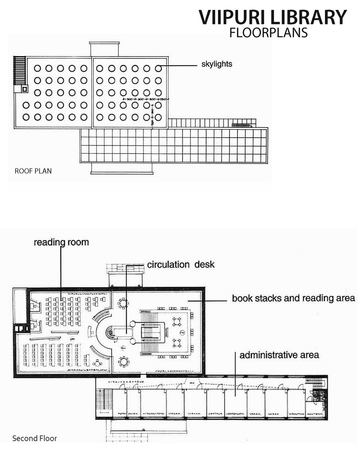 Work Space In Studio Lighting Diagram