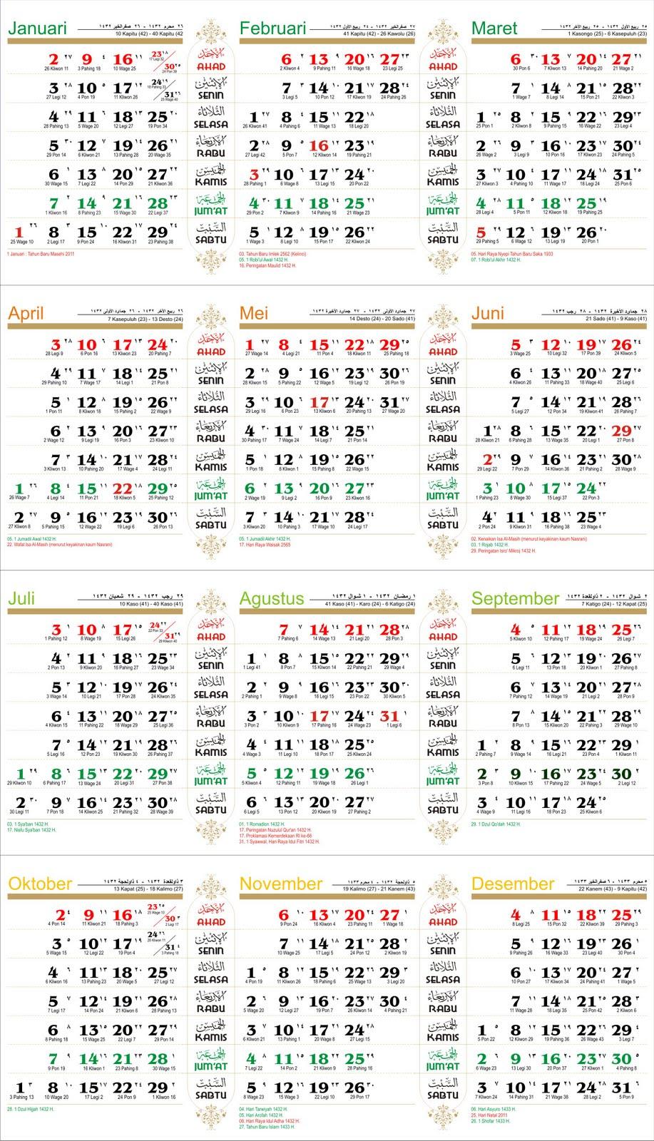Tamplate Kalender 2011 Lengkap - sketsavaganza