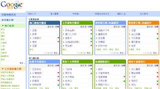 gugerebang Google ReBang : Chinese Language Zeitgeist