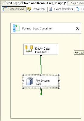 Rafael Salas: SSIS: File System Task Move and rename files