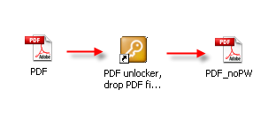 COME APRIRE UN DOCUMENTO PDF