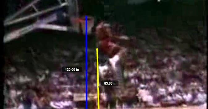 sprzedaż usa online amazonka fantastyczne oszczędności Video Analysis of Sports: Measuring Michael Jordan's 1987 ...