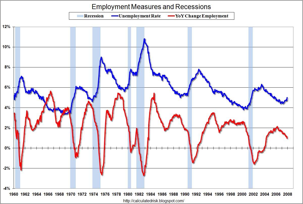 [EmploymentMeasures.jpg]