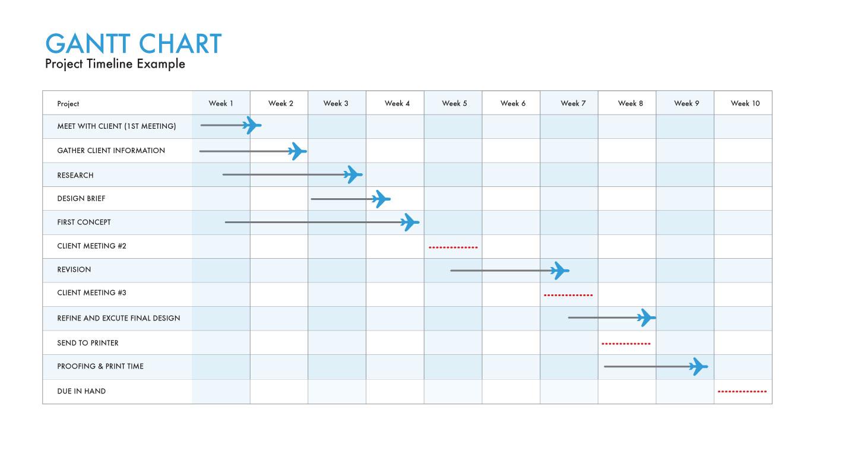 Sample Business Plan For Online Travel Agency  