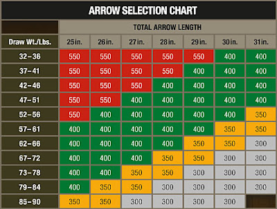 Free Diy Bow Plans Arrow Making Instructions Crossbow Plans