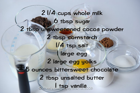 Ingredients for Chocolate Pudding