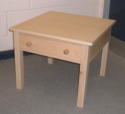 Examples Of GCSE Resistant Materials