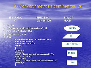 Lenguaje C 9 Convertir Metros A Centímetros