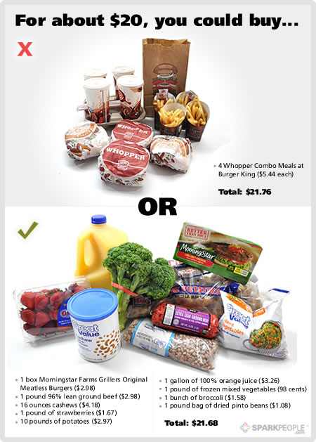 you can stretch a buck at the supermarket when you buy healthy foodsUnhealthy Food Vs Healthy Food