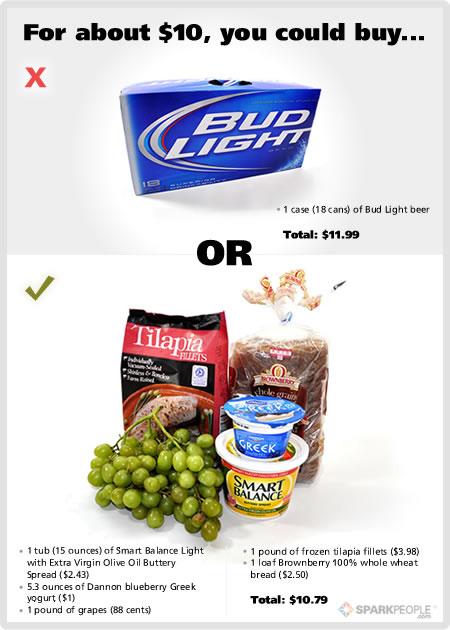 Healthy Food Is Expensive Meme