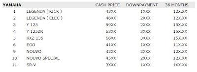 Yamaha Motor Price List in Malaysia