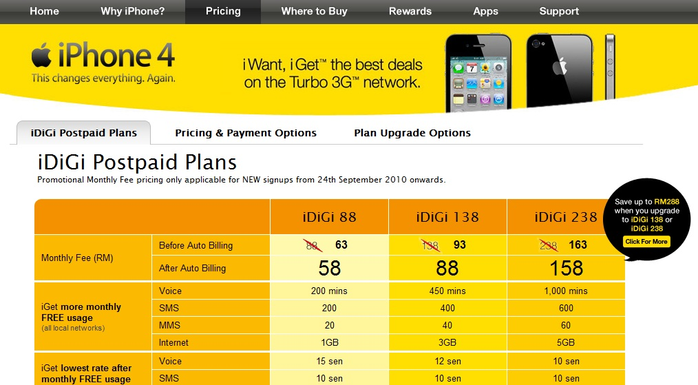 How to Buy iPhone 4 from DiGi if you already have Postpaid