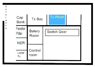 TNB Electrical Engineer: 23-Dec-2009
