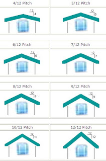 Roof truss and rain water harvesting for 7 12 roof pitch pictures
